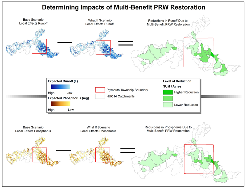 OpenNSPECT was used to model surface water runoff and phosphorus loads from different land use scenarios