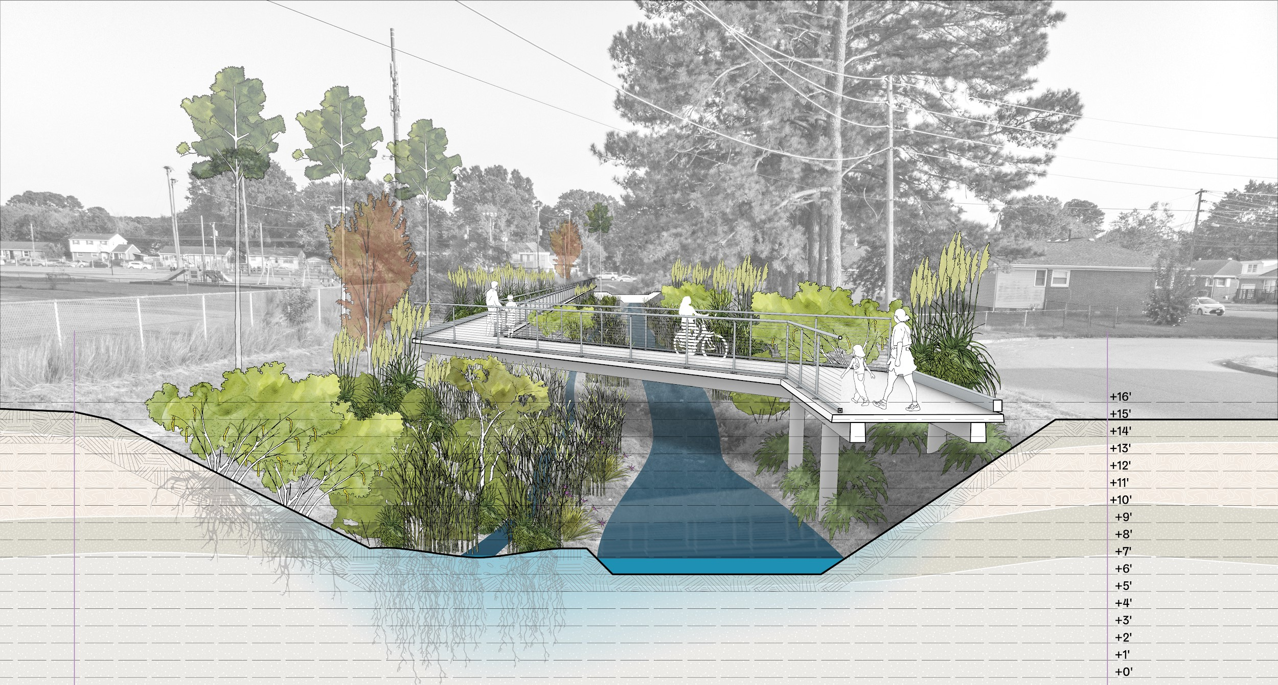 Architectural illustration of elevated walkway with pedestrians and bicycles over a small body of water. Elevation information is included.