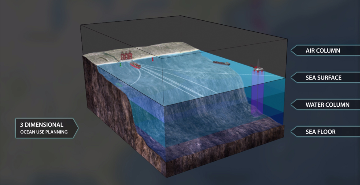 Screenshot of Ocean Dimensions Video