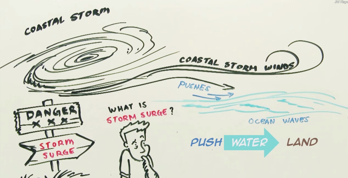Screenshot of What is Storm Surge? Video