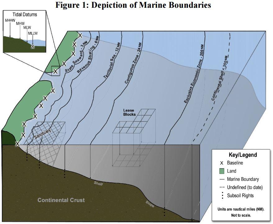 Mapping Marine Boundaries and Statutes