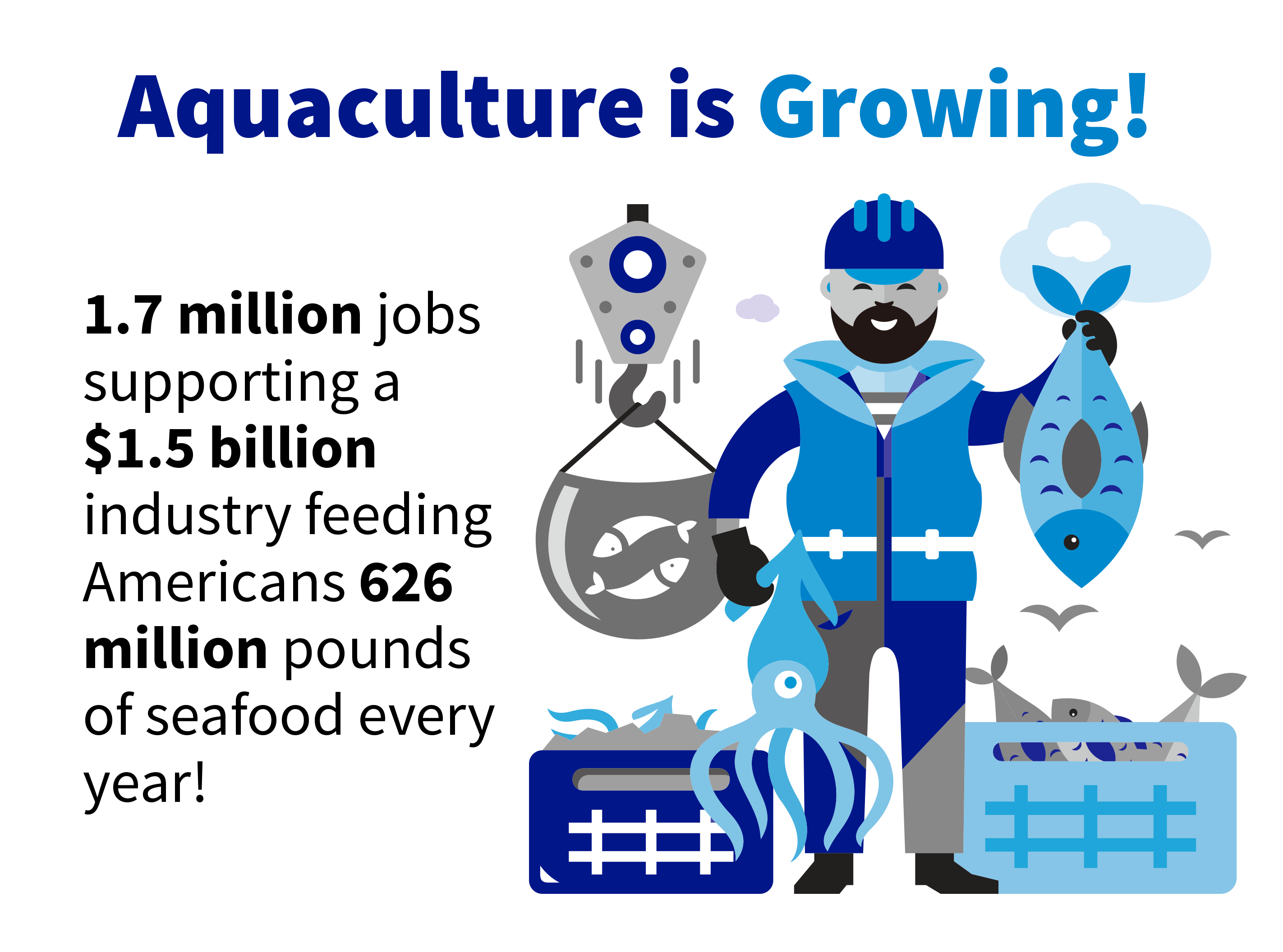 Aquaculture graphic