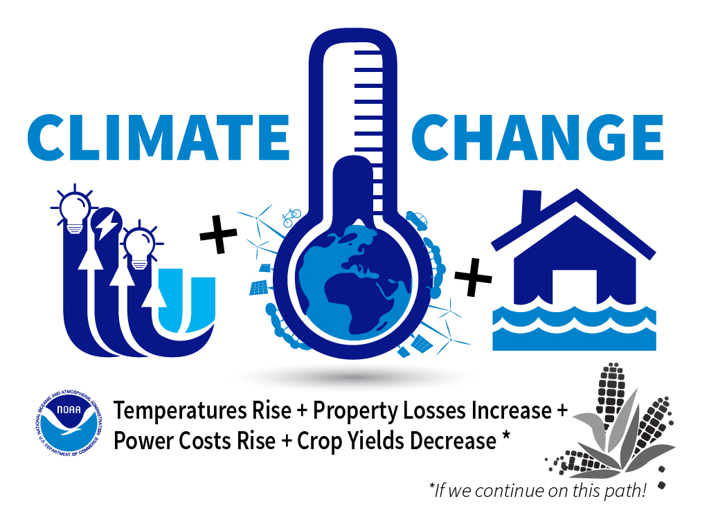 Climate Change Predictions Graphic