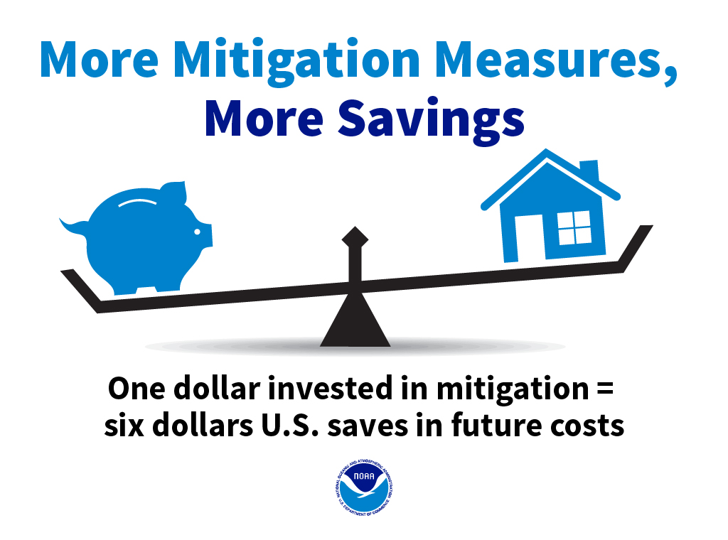 More Mitigation Measures, More Savings