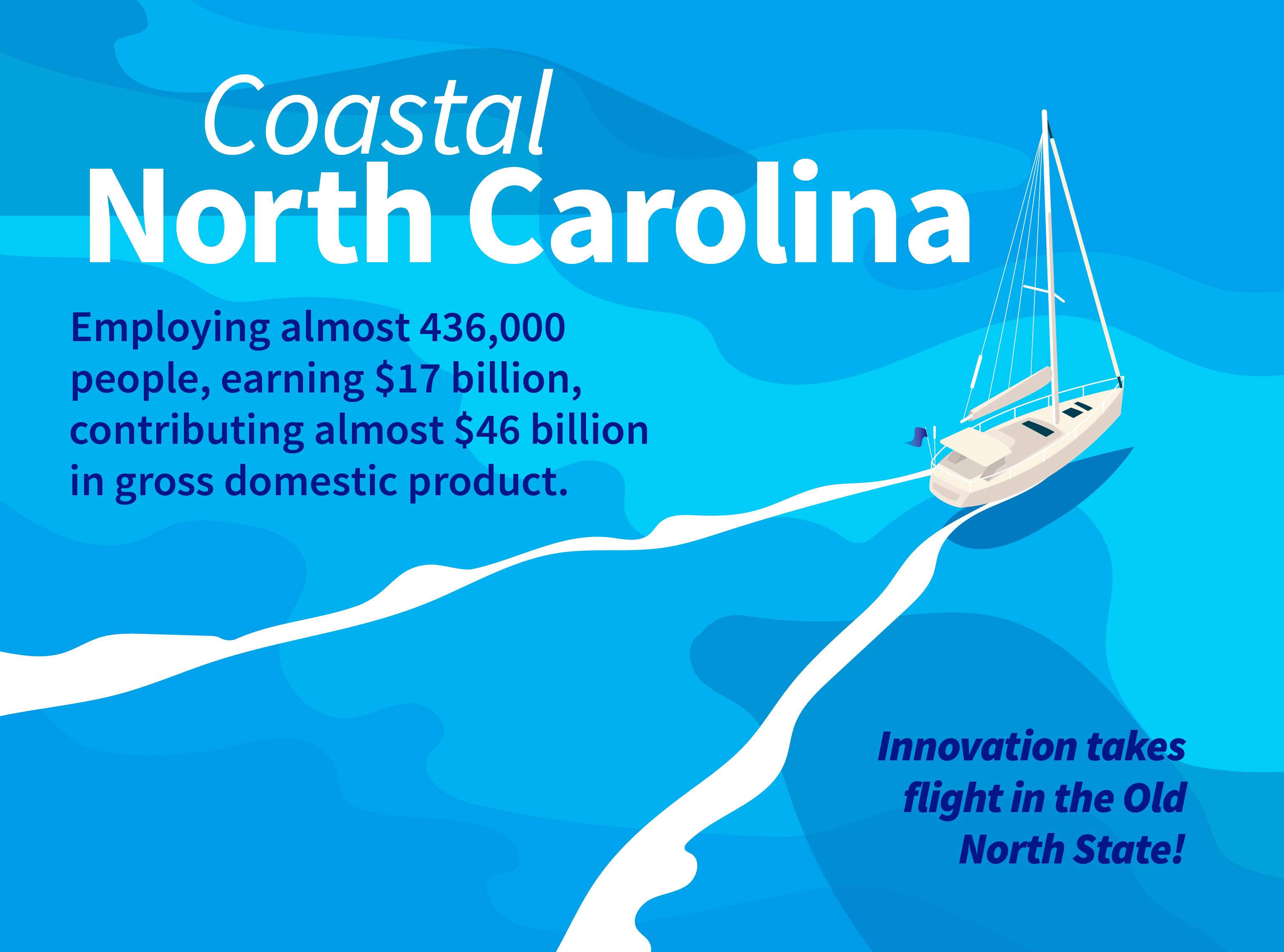 North Carolina graphic