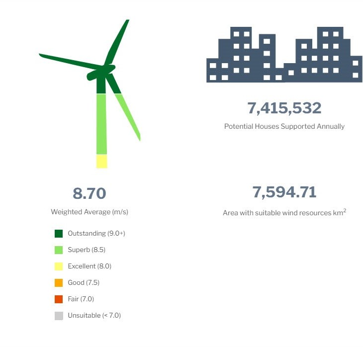 inforgraphic showing offshore wind resource potential data near Brooklyn, New York