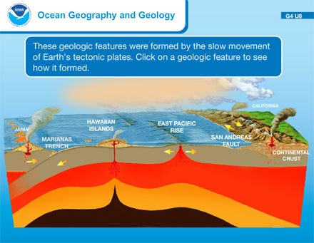 Ocean Geography and Geology | Sea Earth Atmosphere